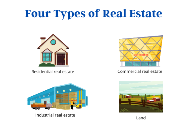 four-types-of-real-estate